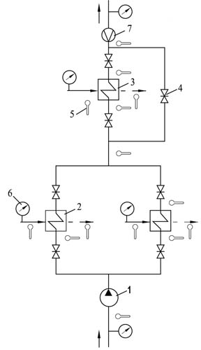 Схема измерений на установке