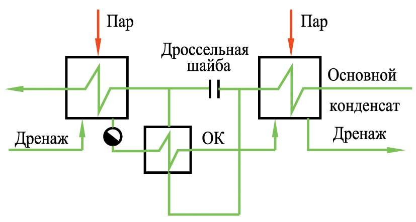 Схема включения охладителя