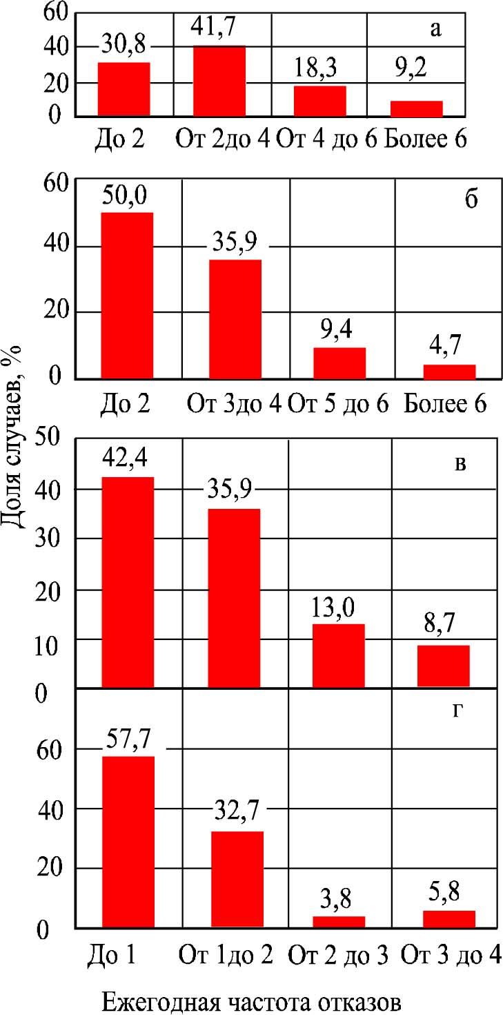 Теплообменник жизненный цикл Кожухотрубный конденсатор ONDA C 19.304.2000 Елец