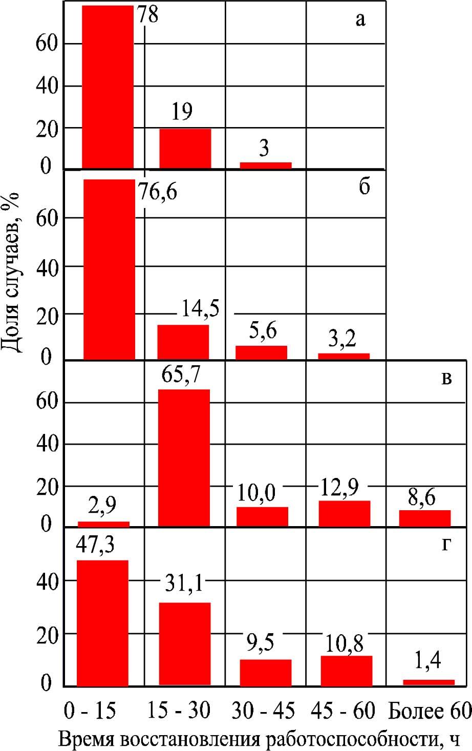 График работы теплообменника это Кожухотрубный конденсатор Alfa Laval CPS 45 Минеральные Воды