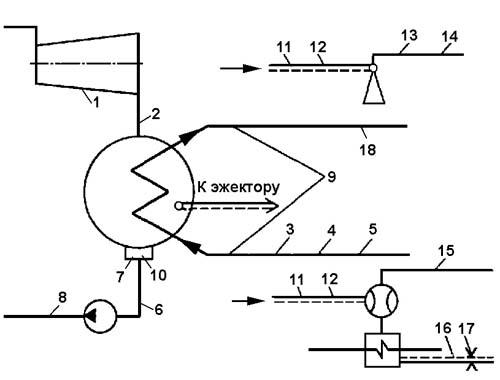 Расход пара в теплообменнике Кожухотрубный теплообменник Alfa Laval ViscoLine VLM 15x25/129-6 Владимир