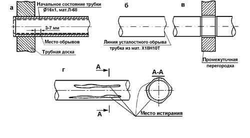 Порядок включения теплообменников Пластины теплообменника Теплохит ТИ 337 Уссурийск