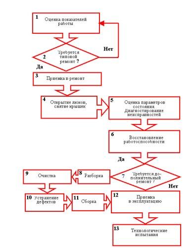 Документация на ремонт теплообменников Пластинчатые паяные теплообменники ONDA серии S12 Канск