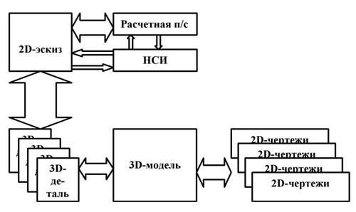 макет 15506-1 образец - фото 4