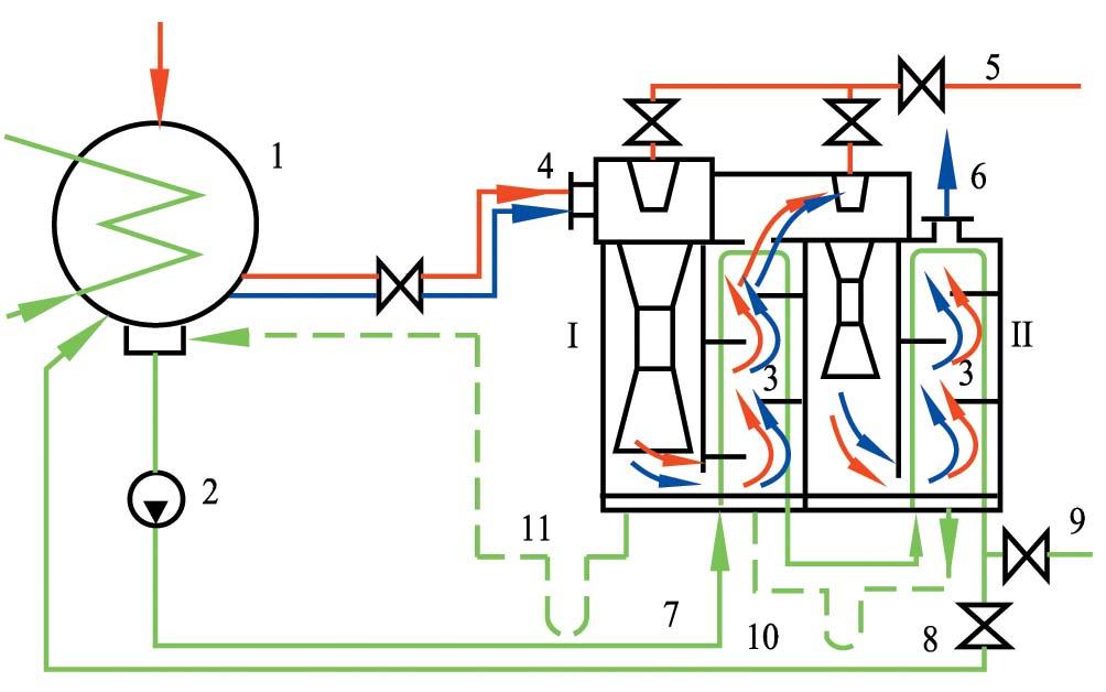 Применение пароструйного теплообменника теплообменник вмонтированный в бак-аккумулятор в баке-аккумуляторе хранится горячая